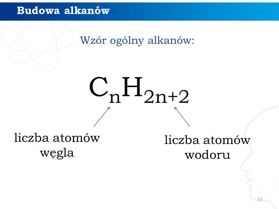 15 Budowa alkanów C n H 2n+2 liczba atomów węgla liczba atomów wodoru Wzór ogólny alkanów:
