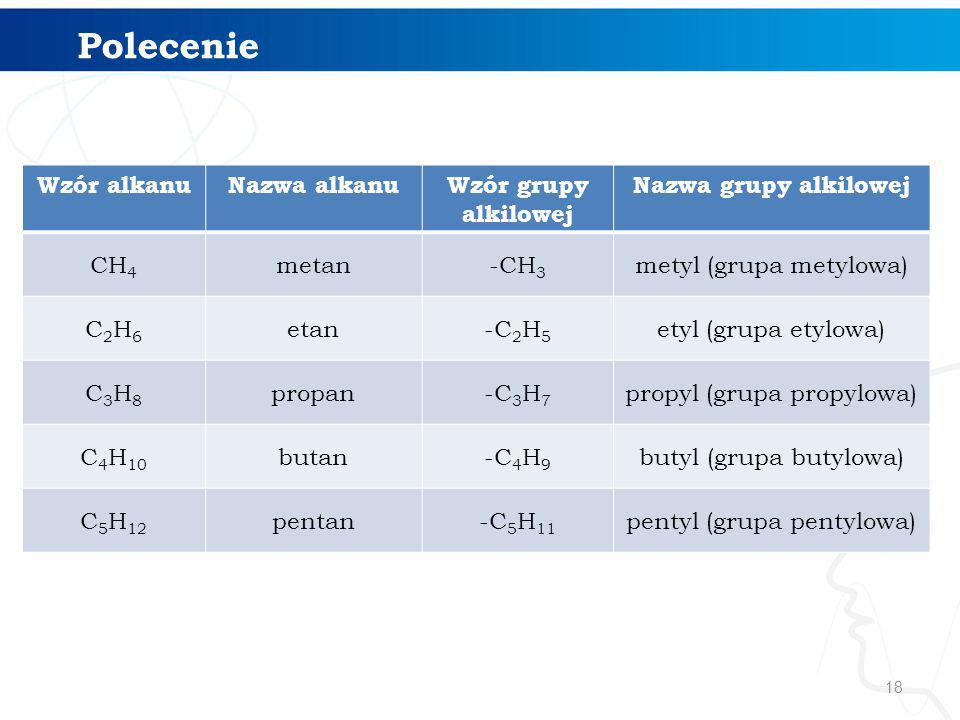 18 Polecenie Wzór alkanuNazwa alkanuWzór grupy alkilowej Nazwa grupy alkilowej CH 4 metan-CH 3 metyl (grupa metylowa) C2H6C2H6 etan-C 2 H 5 etyl (grup