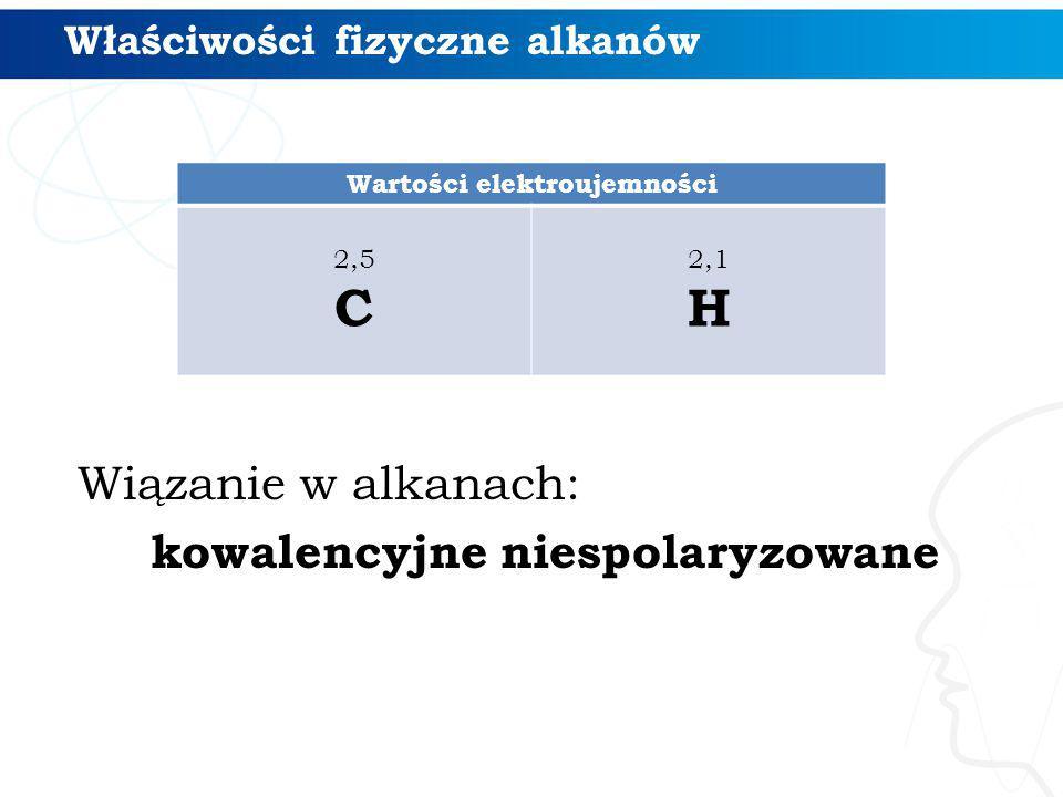 Właściwości fizyczne alkanów Wartości elektroujemności 2,5 C 2,1 H Wiązanie w alkanach: kowalencyjne niespolaryzowane