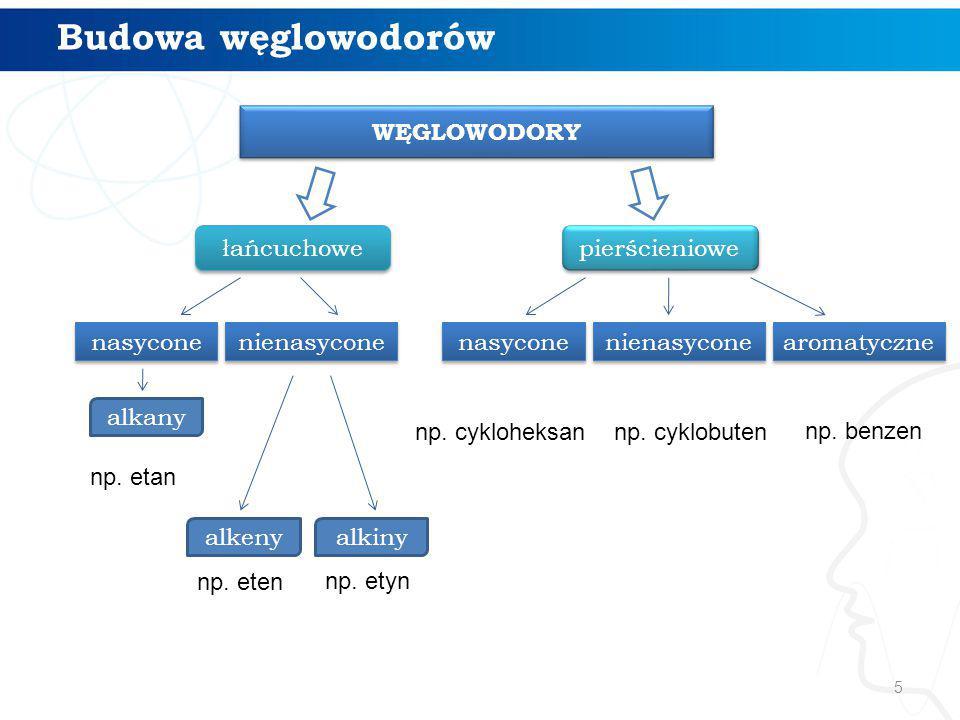 5 Budowa węglowodorów WĘGLOWODORY łańcuchowe pierścieniowe nasycone nienasycone nasycone nienasycone aromatyczne alkany alkenyalkiny np. etan np. cykl