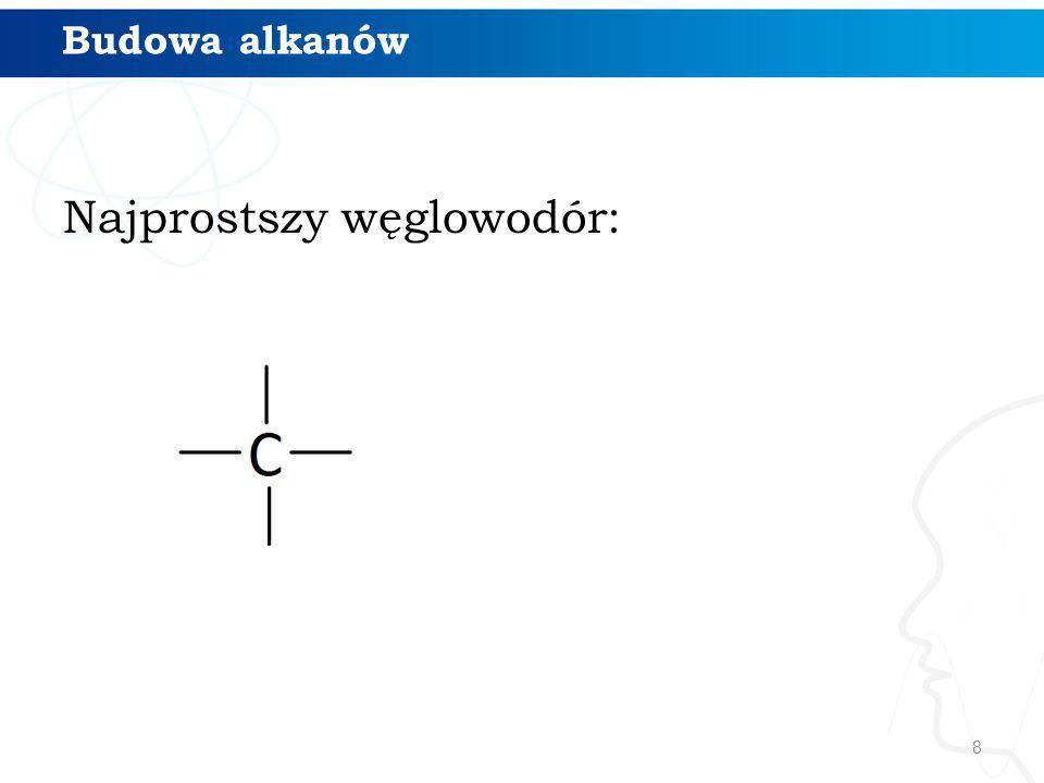 Właściwości chemiczne alkanów Alkany są bierne chemicznie.
