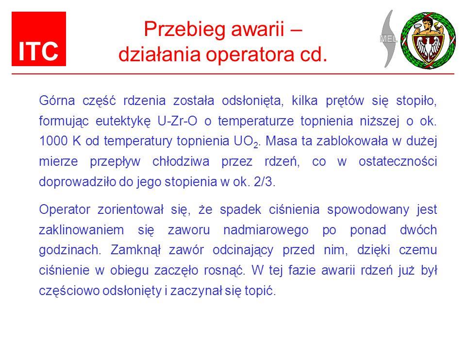 ITC Przebieg awarii – działania operatora cd.
