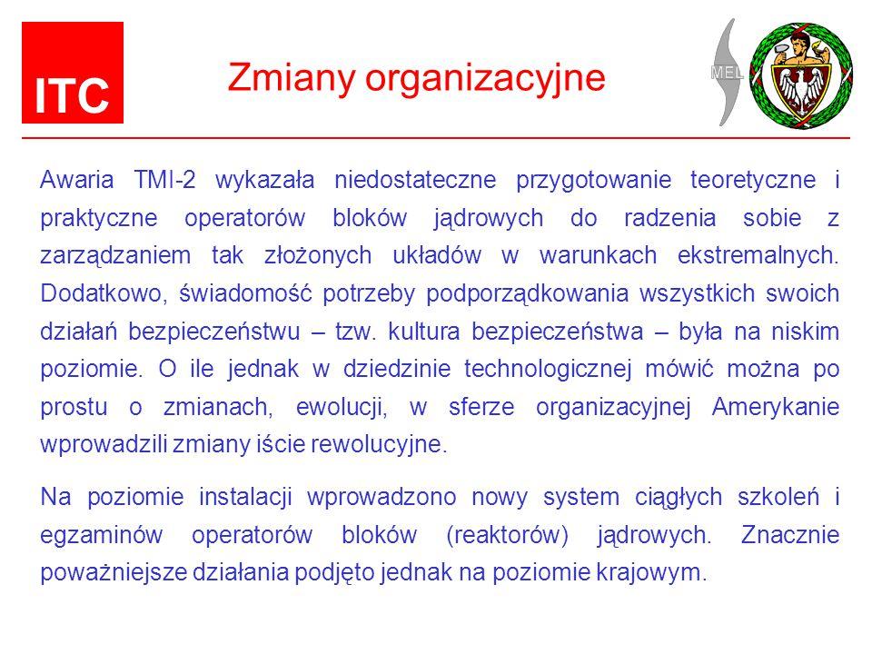ITC Powołanie INPO Branża jądrowa powołała w celu realizacji zaleceń Komisji Kemeny'ego INPO – Institute of Nuclear Power Operations.