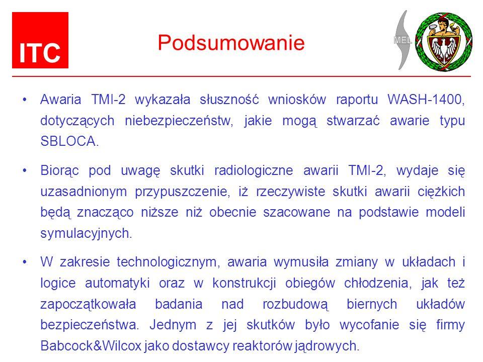ITC Podsumowanie Awaria TMI-2 wykazała słuszność wniosków raportu WASH-1400, dotyczących niebezpieczeństw, jakie mogą stwarzać awarie typu SBLOCA.