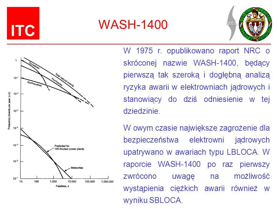 ITC WASH-1400 W 1975 r.
