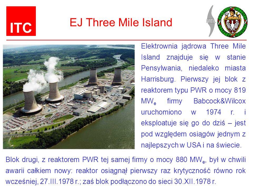 ITC EJ Three Mile Island Elektrownia jądrowa Three Mile Island znajduje się w stanie Pensylwania, niedaleko miasta Harrisburg.