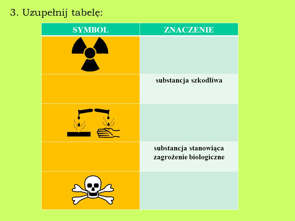 3. Uzupełnij tabelę: SYMBOLZNACZENIE substancja szkodliwa substancja stanowiąca zagrożenie biologiczne