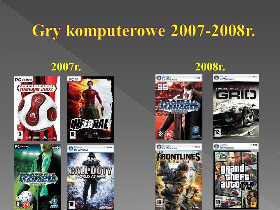 2007r. 2008r. 2007r. 2008r.