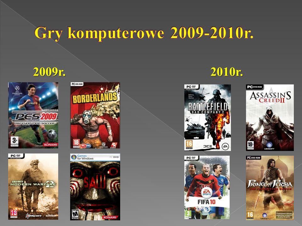 2009r. 2010r. 2009r. 2010r.