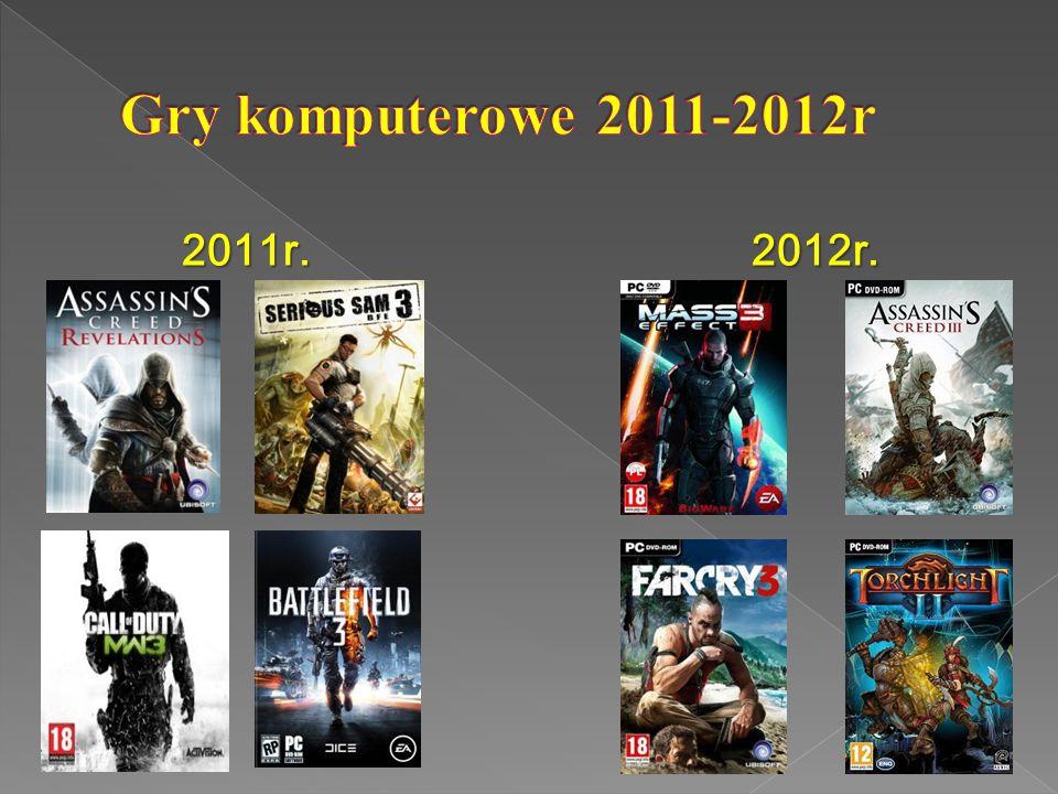 2011r. 2012r. 2011r. 2012r.