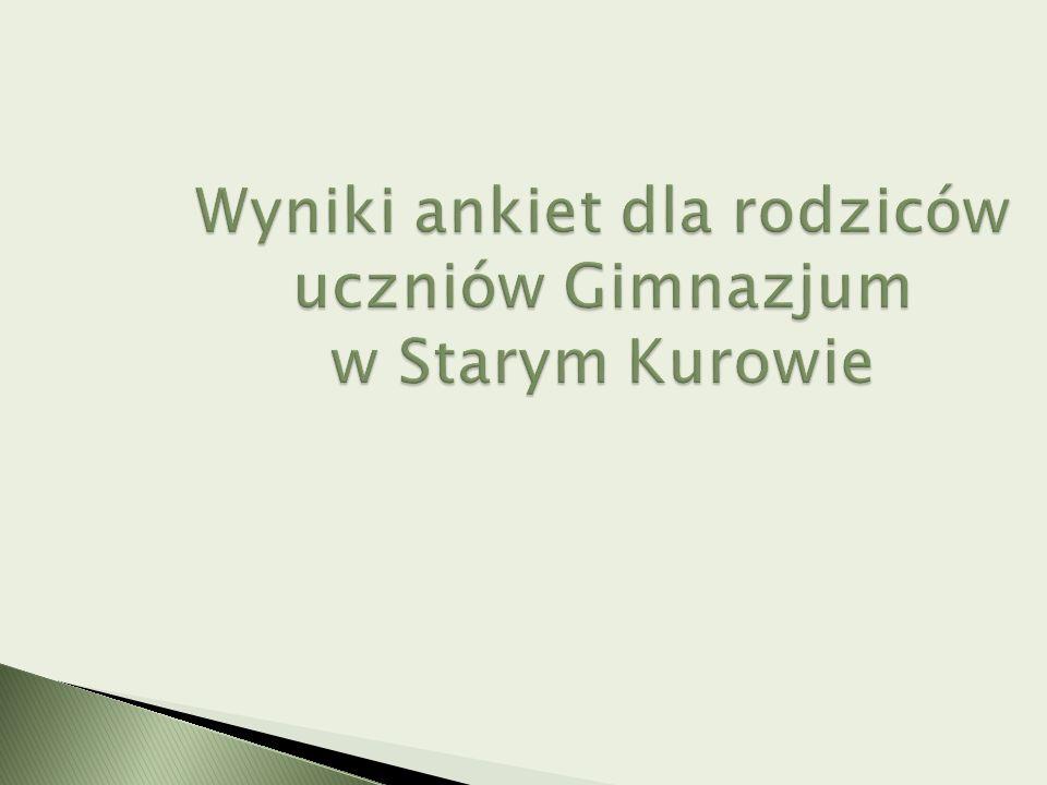 Wyniki ankiet dla rodziców uczniów Gimnazjum w Starym Kurowie