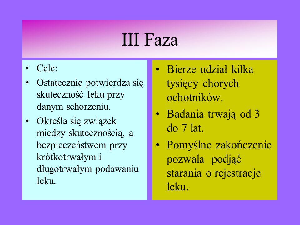 III Faza Cele: Ostatecznie potwierdza się skuteczność leku przy danym schorzeniu. Określa się związek miedzy skutecznością, a bezpieczeństwem przy kró