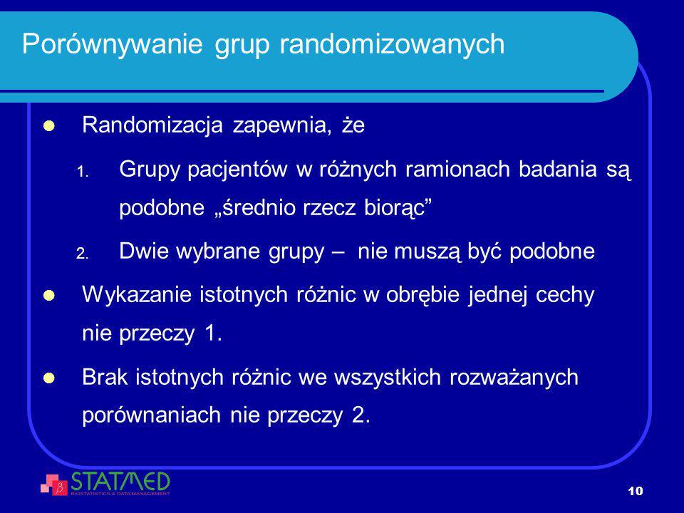 """10 Porównywanie grup randomizowanych Randomizacja zapewnia, że 1. Grupy pacjentów w różnych ramionach badania są podobne """"średnio rzecz biorąc"""" 2. Dwi"""