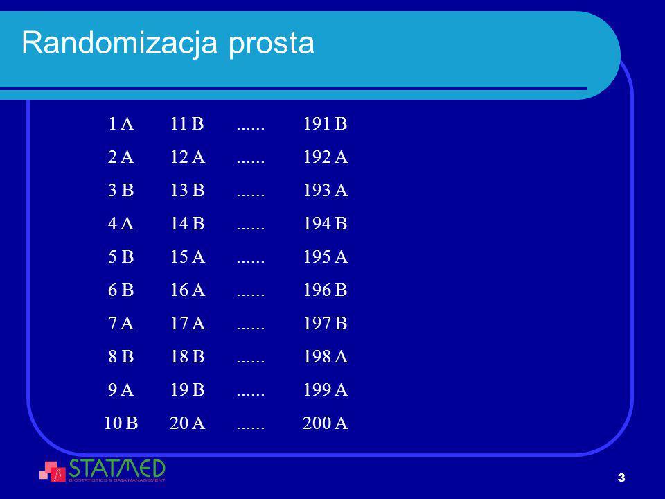 4 Randomizacja blokowa N = 72 pacjentów: 6 bloków po 12 blok 1: A B B A B A B B A A B A blok 2: B A B B A B A A B A B A blok 3: B B A A B A A B B A A B blok 4: B A B A B A B A A B A B ….