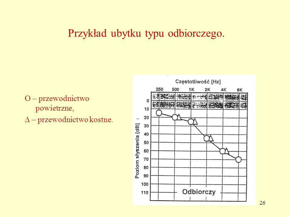 26 Przykład ubytku typu odbiorczego. O – przewodnictwo powietrzne,  – przewodnictwo kostne.