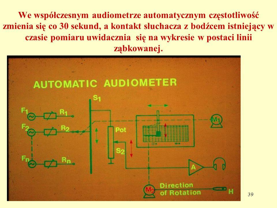 39 We współczesnym audiometrze automatycznym częstotliwość zmienia się co 30 sekund, a kontakt słuchacza z bodźcem istniejący w czasie pomiaru uwidacznia się na wykresie w postaci linii ząbkowanej.
