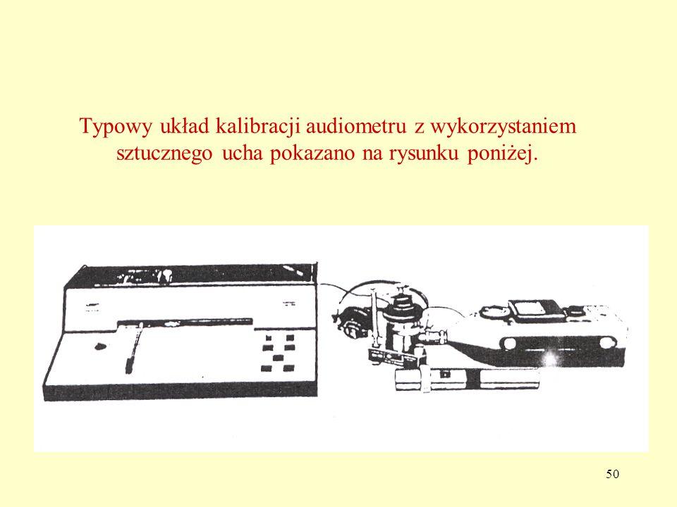 50 Typowy układ kalibracji audiometru z wykorzystaniem sztucznego ucha pokazano na rysunku poniżej.