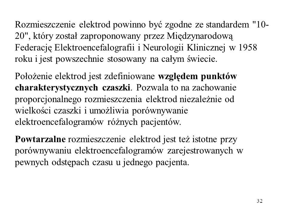 32 Rozmieszczenie elektrod powinno być zgodne ze standardem