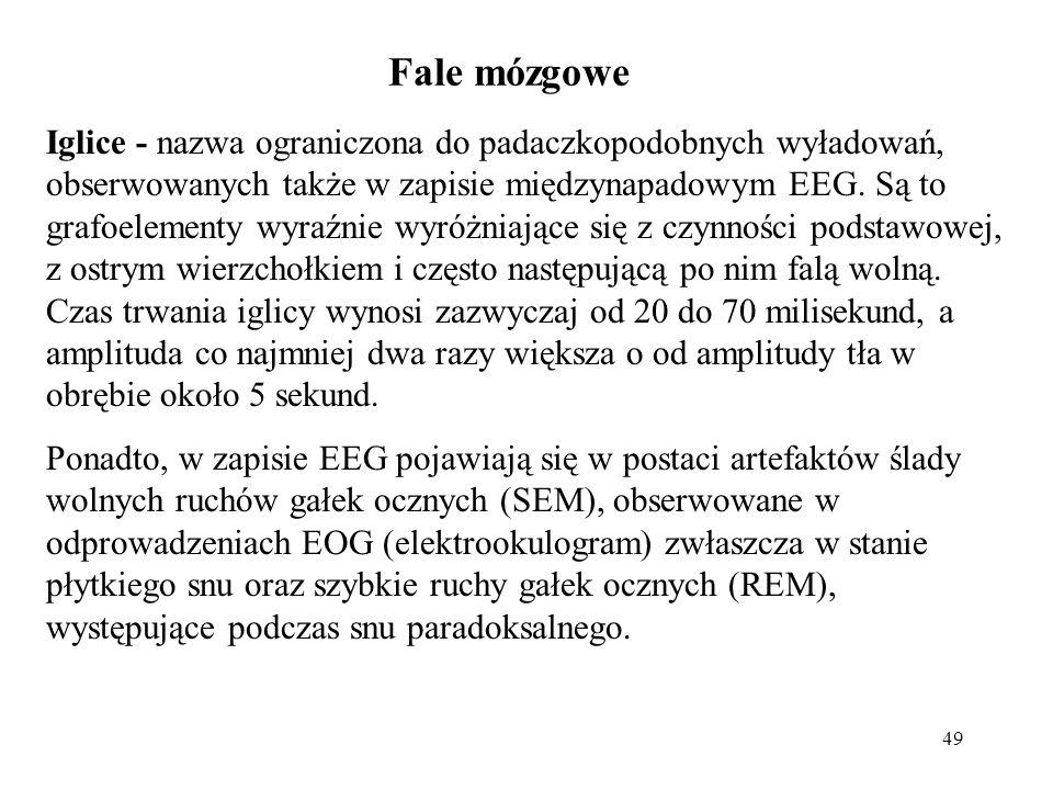 49 Iglice - nazwa ograniczona do padaczkopodobnych wyładowań, obserwowanych także w zapisie międzynapadowym EEG. Są to grafoelementy wyraźnie wyróżnia