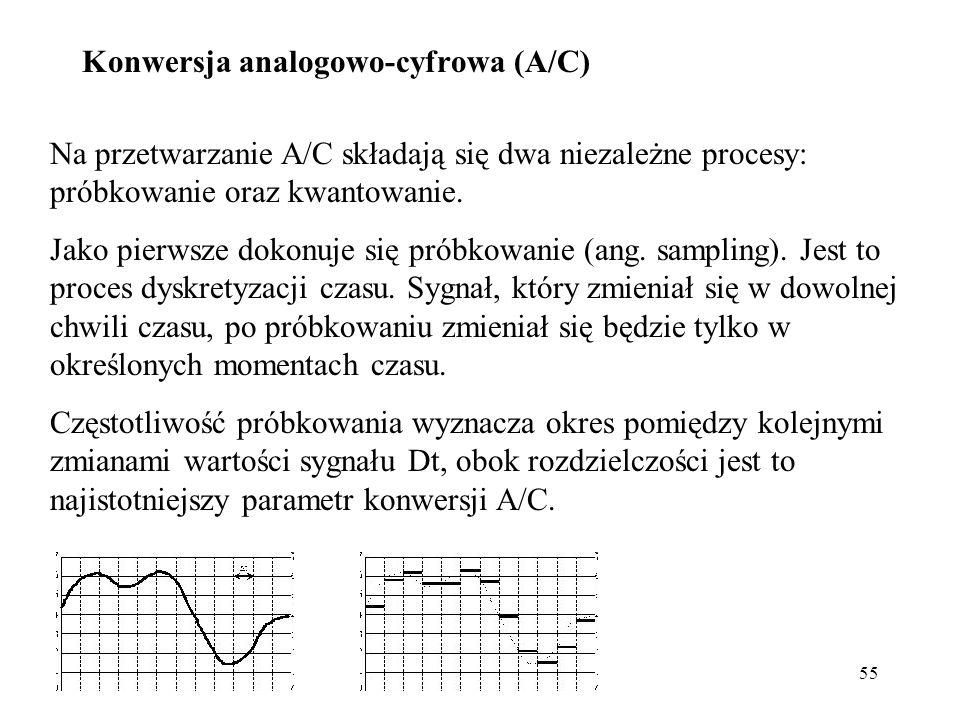 55 Na przetwarzanie A/C składają się dwa niezależne procesy: próbkowanie oraz kwantowanie. Jako pierwsze dokonuje się próbkowanie (ang. sampling). Jes