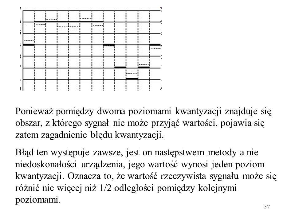 57 Ponieważ pomiędzy dwoma poziomami kwantyzacji znajduje się obszar, z którego sygnał nie może przyjąć wartości, pojawia się zatem zagadnienie błędu