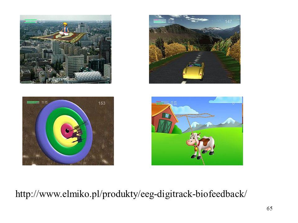 65 http://www.elmiko.pl/produkty/eeg-digitrack-biofeedback/