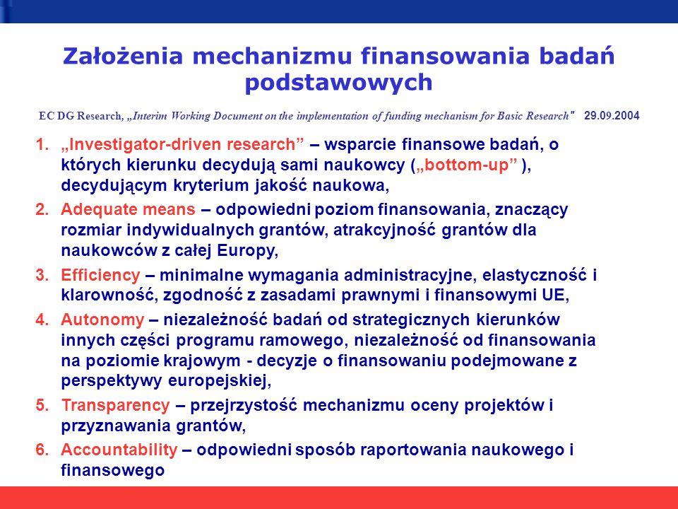 """Założenia mechanizmu finansowania badań podstawowych EC DG Research, """"Interim Working Document on the implementation of funding mechanism for Basic Research 29.0 9.2004 1.""""Investigator-driven research – wsparcie finansowe badań, o których kierunku decydują sami naukowcy (""""bottom-up ), decydującym kryterium jakość naukowa, 2.Adequate means – odpowiedni poziom finansowania, znaczący rozmiar indywidualnych grantów, atrakcyjność grantów dla naukowców z całej Europy, 3.Efficiency – minimalne wymagania administracyjne, elastyczność i klarowność, zgodność z zasadami prawnymi i finansowymi UE, 4.Autonomy – niezależność badań od strategicznych kierunków innych części programu ramowego, niezależność od finansowania na poziomie krajowym - decyzje o finansowaniu podejmowane z perspektywy europejskiej, 5.Transparency – przejrzystość mechanizmu oceny projektów i przyznawania grantów, 6.Accountability – odpowiedni sposób raportowania naukowego i finansowego"""