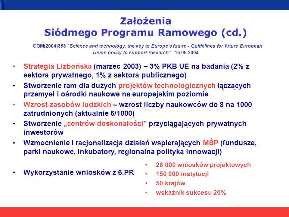 Założenia Siódmego Programu Ramowego (cd.) COM(2004)353