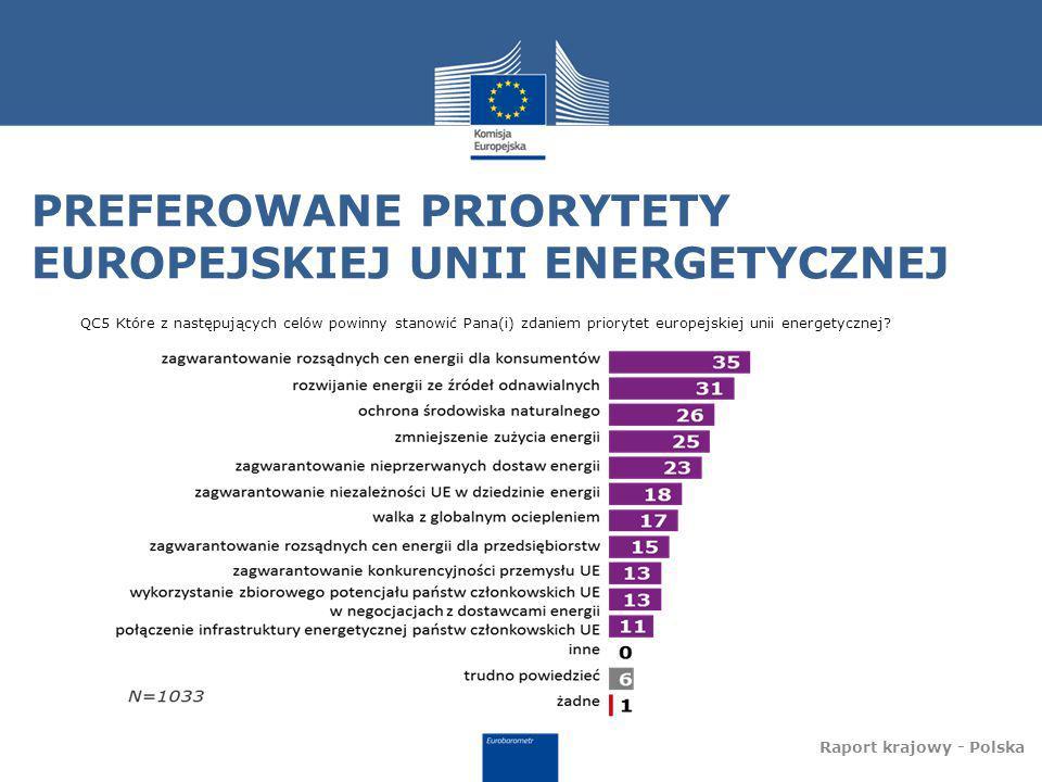 PREFEROWANE PRIORYTETY EUROPEJSKIEJ UNII ENERGETYCZNEJ Raport krajowy - Polska QC5 Które z następujących celów powinny stanowić Pana(i) zdaniem priorytet europejskiej unii energetycznej