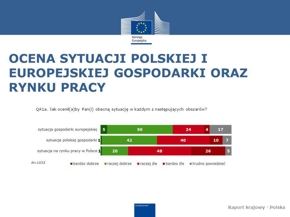 NAJWAŻNIEJSZE PROBLEMY, WOBEC KTÓRYCH STOI POLSKA Raport krajowy - Polska QA3a Jakie są Pana(i) zdaniem dwa najważniejsze problemy, wobec których stoi teraz Polska?