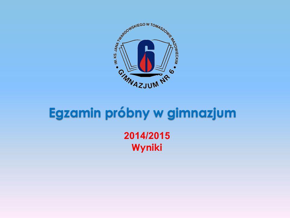 Egzamin próbny w gimnazjum 2014/2015 Wyniki
