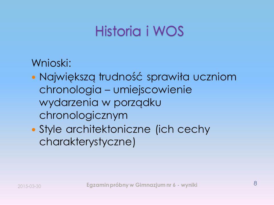 Historia i WOS Wnioski: Największą trudność sprawiła uczniom chronologia – umiejscowienie wydarzenia w porządku chronologicznym Style architektoniczne