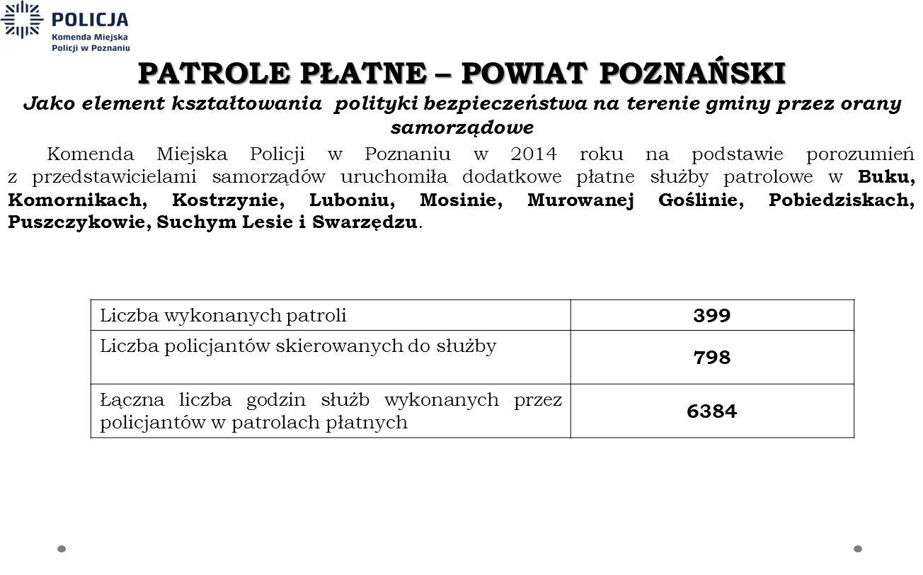 PATROLE PŁATNE – POWIAT POZNAŃSKI PATROLE PŁATNE – POWIAT POZNAŃSKI Jako element kształtowania polityki bezpieczeństwa na terenie gminy przez orany sa