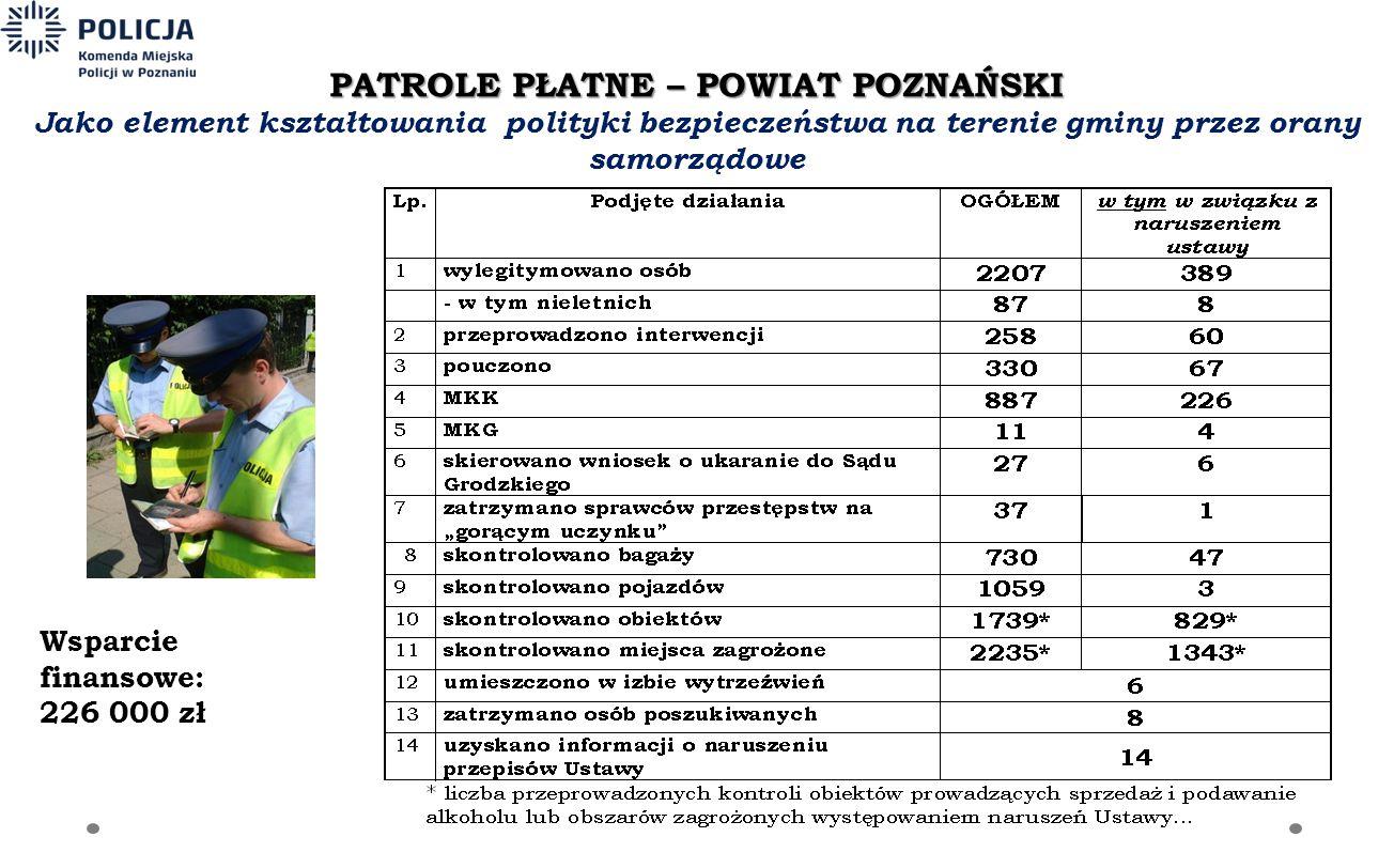 Wsparcie finansowe: 226 000 zł PATROLE PŁATNE – POWIAT POZNAŃSKI PATROLE PŁATNE – POWIAT POZNAŃSKI Jako element kształtowania polityki bezpieczeństwa na terenie gminy przez orany samorządowe