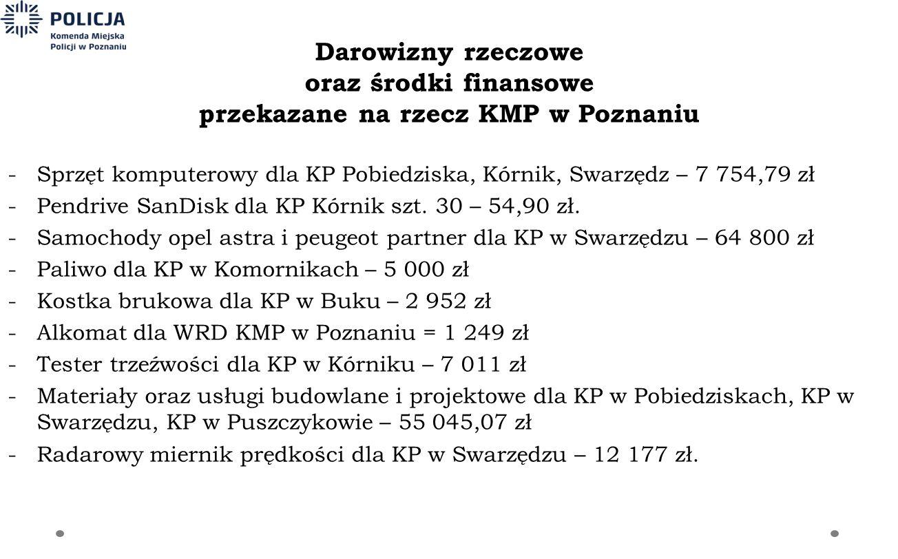 Darowizny rzeczowe oraz środki finansowe przekazane na rzecz KMP w Poznaniu -Sprzęt komputerowy dla KP Pobiedziska, Kórnik, Swarzędz – 7 754,79 zł -Pendrive SanDisk dla KP Kórnik szt.