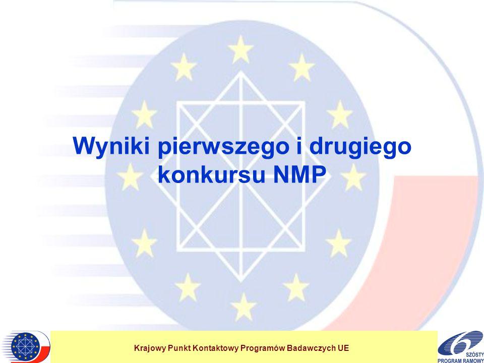 Krajowy Punkt Kontaktowy Programów Badawczych UE Wyniki pierwszego i drugiego konkursu NMP