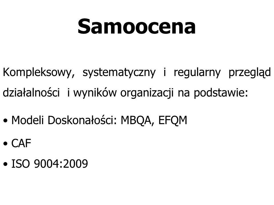 Samoocena Kompleksowy, systematyczny i regularny przegląd działalności i wyników organizacji na podstawie: Modeli Doskonałości: MBQA, EFQM CAF ISO 9004:2009