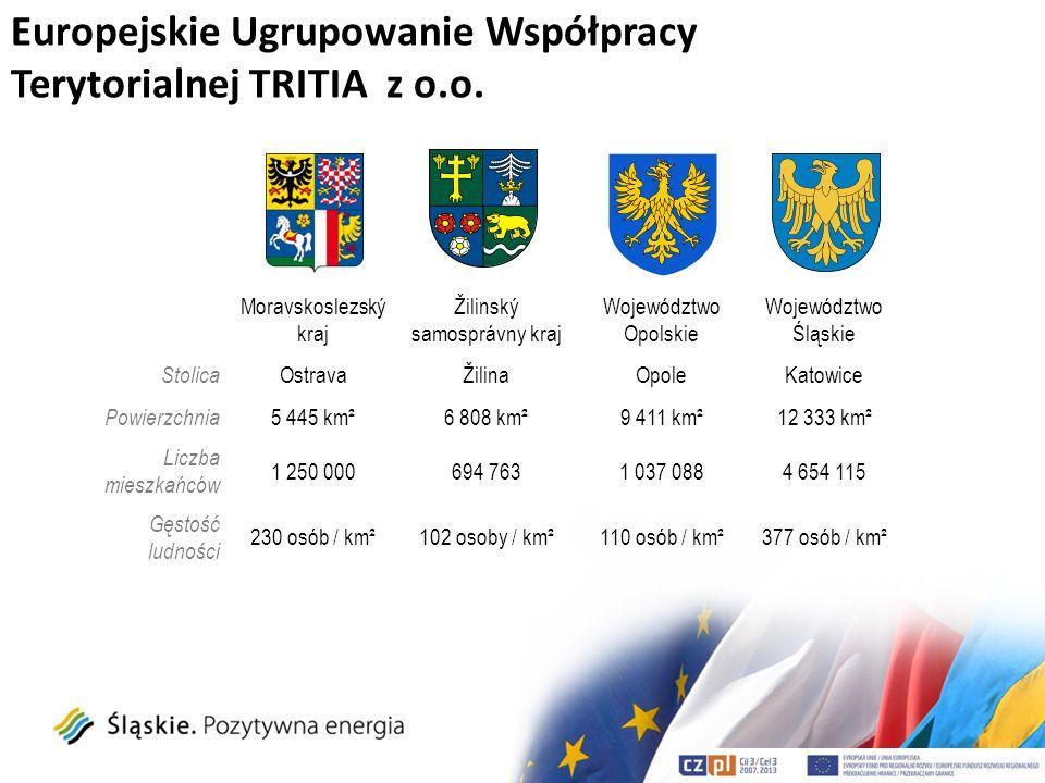 Moravskoslezský kraj Žilinský samosprávny kraj Województwo Opolskie Województwo Śląskie Stolica OstravaŽilinaOpoleKatowice Powierzchnia 5 445 km²6 808