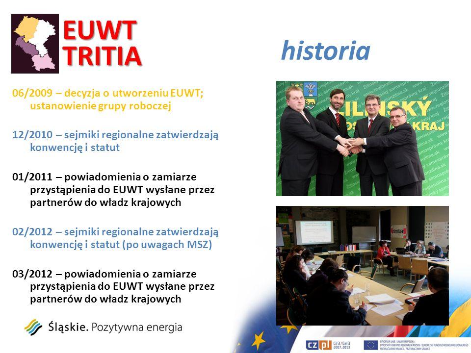 historia 06/2009 – decyzja o utworzeniu EUWT; ustanowienie grupy roboczej 12/2010 – sejmiki regionalne zatwierdzają konwencję i statut 01/2011 – powia