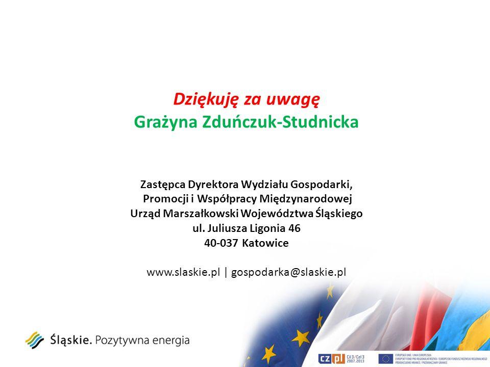 Dziękuję za uwagę Grażyna Zduńczuk-Studnicka Zastępca Dyrektora Wydziału Gospodarki, Promocji i Współpracy Międzynarodowej Urząd Marszałkowski Wojewód