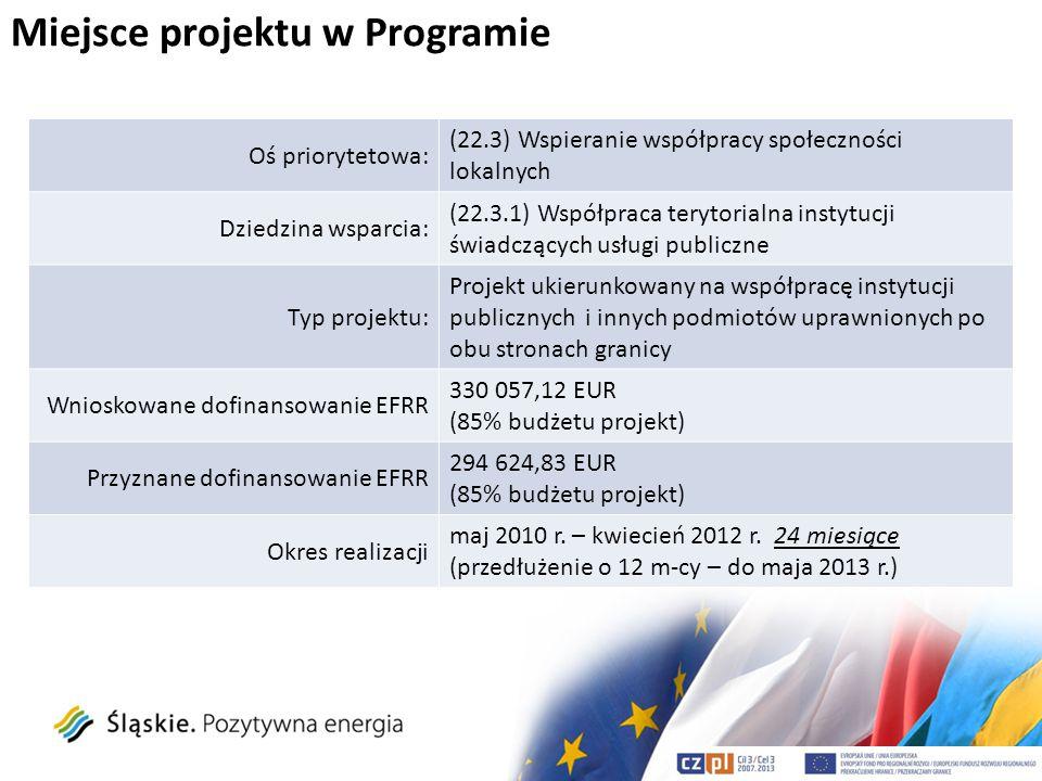 Miejsce projektu w Programie Oś priorytetowa: (22.3) Wspieranie współpracy społeczności lokalnych Dziedzina wsparcia: (22.3.1) Współpraca terytorialna
