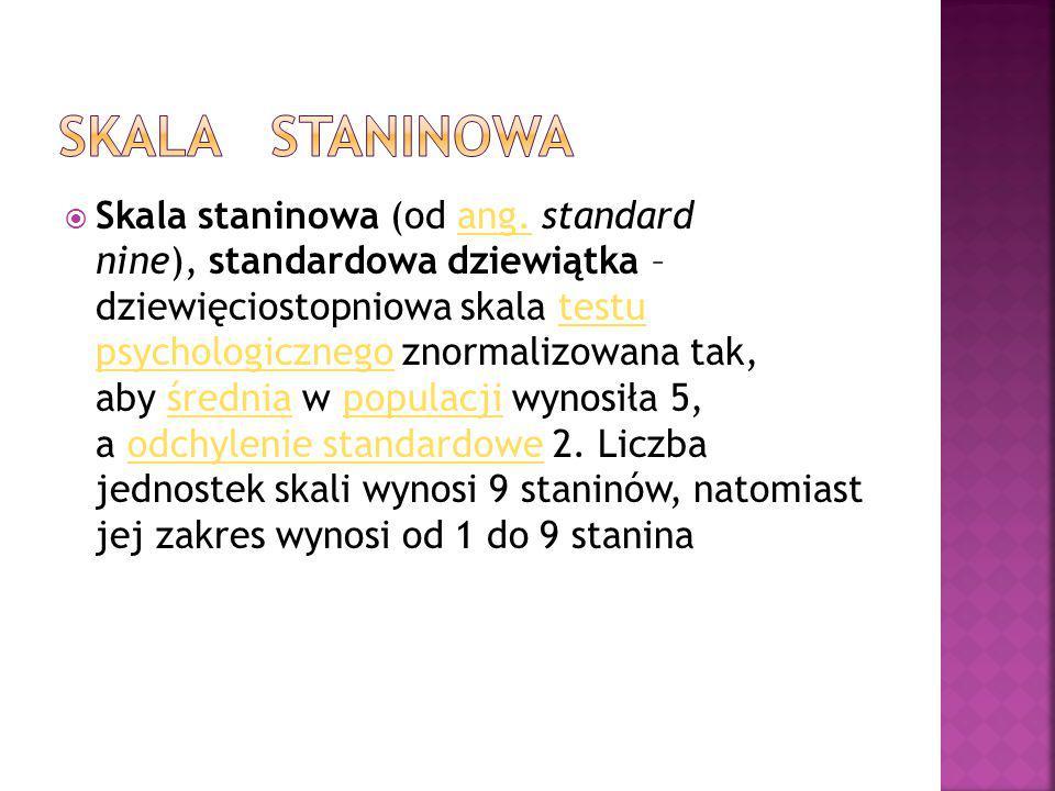  Skala staninowa (od ang.