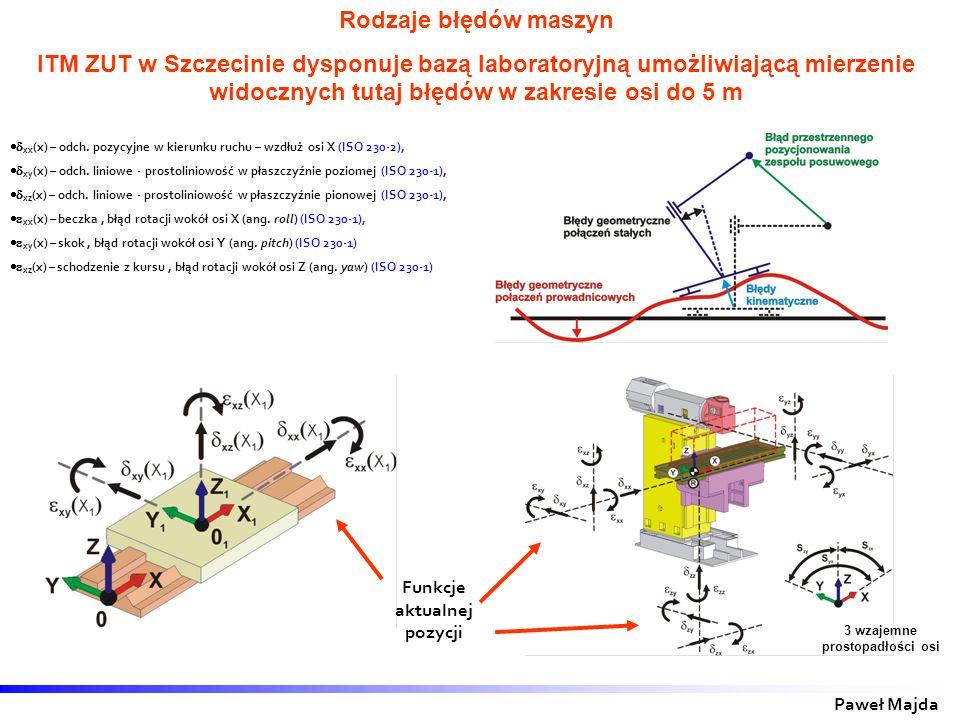 Paweł Majda  xx (x) – odch. pozycyjne w kierunku ruchu – wzdłuż osi X (ISO 230-2),  xy (x) – odch. liniowe - prostoliniowość w płaszczyźnie poziom