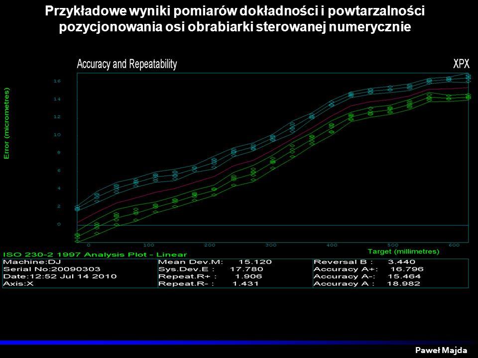 Paweł Majda Przykładowe wyniki pomiarów dokładności i powtarzalności pozycjonowania osi obrabiarki sterowanej numerycznie