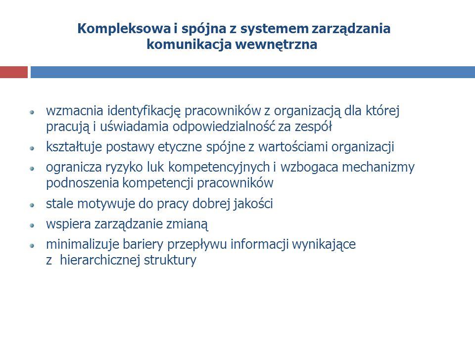Kompleksowa i spójna z systemem zarządzania komunikacja wewnętrzna wzmacnia identyfikację pracowników z organizacją dla której pracują i uświadamia od