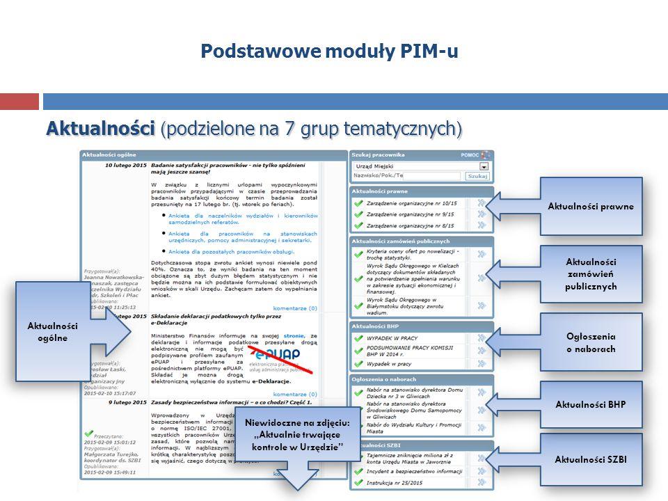 """Podstawowe moduły PIM-u Aktualności ( podzielone na 7 grup tematycznych ) Niewidoczne na zdjęciu: """"Aktualnie trwające kontrole w Urzędzie Niewidoczne na zdjęciu: """"Aktualnie trwające kontrole w Urzędzie Aktualności SZBI Aktualności BHP Aktualności ogólne Ogłoszenia o naborach Aktualności zamówień publicznych Aktualności prawne"""