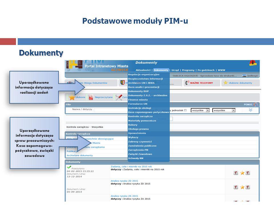 Podstawowe moduły PIM-u Dokumenty Uporządkowane informacje dotyczące spraw pracowniczych: Kasa zapomogowo- pożyczkowa, związki zawodowe Uporządkowane informacje dotyczące spraw pracowniczych: Kasa zapomogowo- pożyczkowa, związki zawodowe Uporządkowane informacje dotyczące realizacji zadań