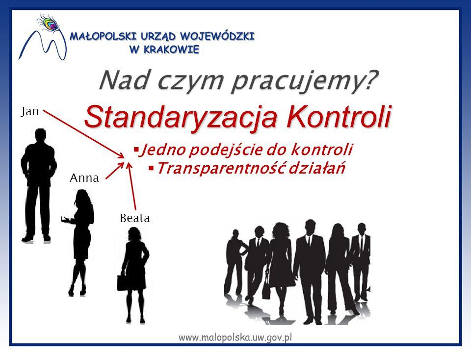 Standaryzacja Kontroli  Jedno podejście do kontroli  Transparentność działań Jan Anna Beata