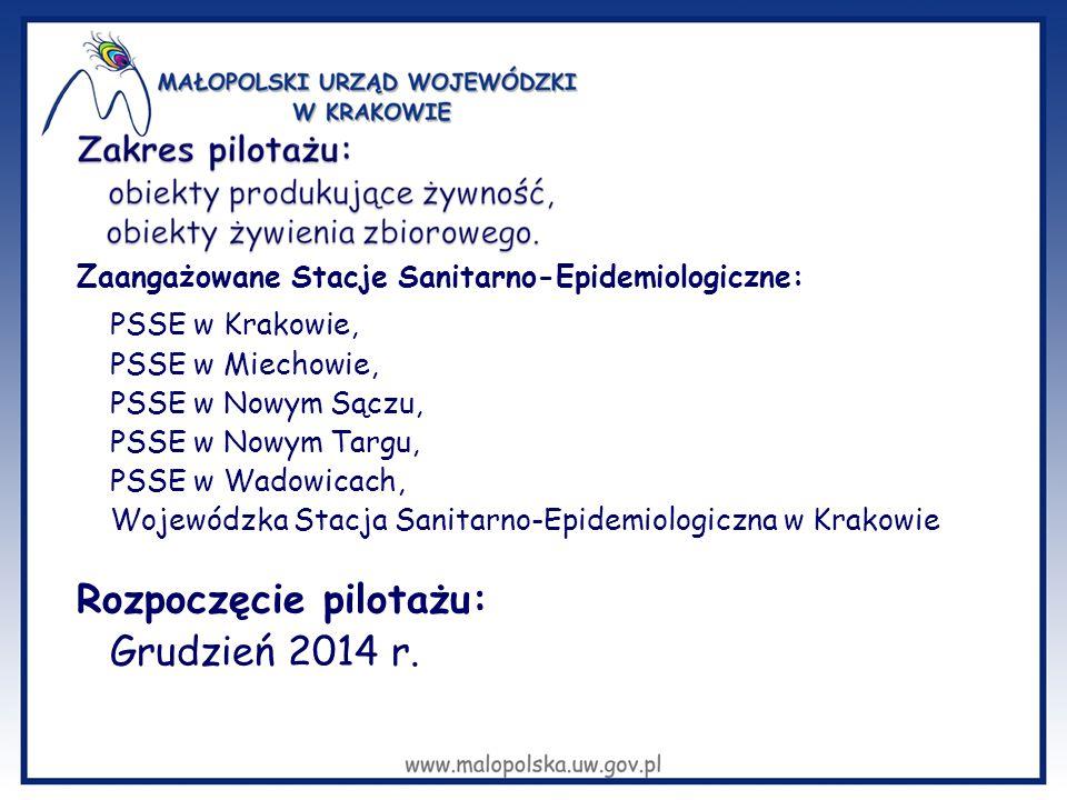 Zaangażowane Stacje Sanitarno-Epidemiologiczne: PSSE w Krakowie, PSSE w Miechowie, PSSE w Nowym Sączu, PSSE w Nowym Targu, PSSE w Wadowicach, Wojewódzka Stacja Sanitarno-Epidemiologiczna w Krakowie Rozpoczęcie pilotażu: Grudzień 2014 r.