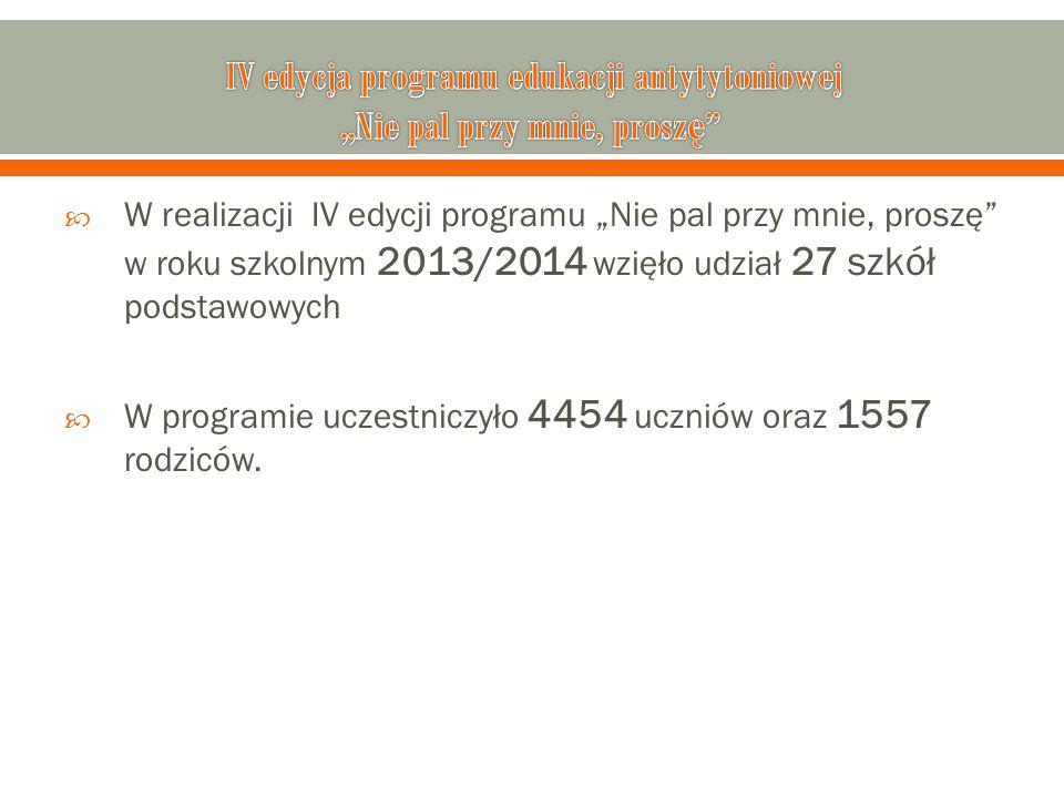 """ W realizacji IV edycji programu """"Nie pal przy mnie, proszę"""" w roku szkolnym 2013/2014 wzięło udział 27 szkół podstawowych  W programie uczestniczył"""